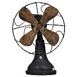 illombo Elektrischer Ventilator-Modellskulpturen im europäischen Stil, aus Kunstharz, ländlich, Retro, bronzefarben