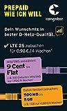 Congstar - Starterpaket Wunsch-Mix - 10 startguthaben, Bezug nur mit gültiger - uvo - aufladeprämie und provisionen gemäß provisionsübersicht