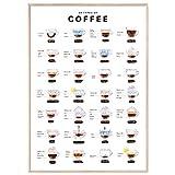 JUNOMI® Kaffee Poster XL, 28 Types of Coffee, Perfekte Kaffee Küchen Deko mit Anleitung und Namen von 28 Kaffee Arten, Ideales Kaffee Geschenk für Coffee Lover, Kaffee Küchenbild   ohne Rahmen