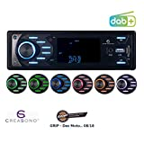 Creasono Autoradio 1DIN: MP3-Autoradio mit DAB+, Bluetooth & Freisprech-Funktion, 4X 45 Watt (DAB Radio Auto)