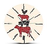 xinxin Wanduhr Küchenmesser Metzgerei Wanduhr für Chefkoch Koch Rindfleisch Hammel Schweinefleisch Hühnchen Fleisch schneidet Diagramme für Fleischmann Uhr W