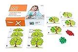 Toys for Life   zähle die Äpfel   Lehrmaterialien Mathematik   Mathematik   Ab 36 Monate   Bis 72 Monate