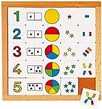 Educo Zähldiagramm 1-5 Lehrmaterialien Mathematik Mathematik - Rechnen - Zahlensinn und Zählen Ab 84 Monate Bis 144 Monate Farbskala