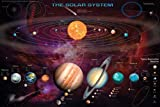 Empire 389046 Space and Universe - Solar System - Poster Foto Weltall Sonnensystem - Grösse 91.5 x 61 cm