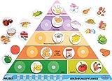 EDUPLAY 120499 Ernährungspyramide, Kunststoff, 61 x 45 cm, bunt (1 Stück)