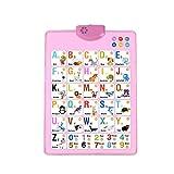HSD Elektronische interaktive Alphabet-Wandkarte, sprechendes ABC & 123s & Musikplakat, bestes Lernspielzeug für Kleinkinder,Kinder Spaß Lernen in Kindertagesstätte, für Jungen & Mädchen (B)