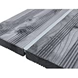 SunDeluxe Fugendichtband für Terrassendielen - Terrassenfugenband Made in Germany - Bodenfüllprofil/Fugendichtung für alle Terrassensysteme WPC Holz Stein, Farbe:Grau, Größe:Breite 5-7.5 mm / 100 m