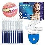 Teeth Whitening Kit,Zahnaufhellungsgel,Zahnaufhellung Set,Home Teeth Whitening Kit, Sore Gel, 0.25 oz (Pack of 2)156267