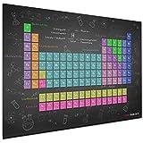 GOODS+GADGETS Periodensystem der Elemente - XXL Poster 140x100cm - Schule Chemie Studium - Schulmaterial - Neue Auflage