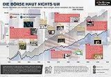 AlleAktien® Börsenposter (100cm*70cm) S&P 500 Weiß - Aktienposter für Buy and Hold Investoren - Geschenk für Aktionäre, Broker, Investoren und Privatanleg