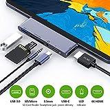 USB C Hub für iPad Pro/iPad Air, 6 in 1USB C auf 4K HDMI Adapter mit USB3.0 Anschlüsse, SD/TF Kartenleser, 3,5mm Audio, PD Ladeanschluss, HDMI Konverter für iPad Pro 2020/iPad Air 4 , MacBook Pro/Air