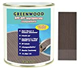 Greenwood WPC & BPC Imprägnierung Dunkel-Braun - Imprägniermittel mit Farbe - Terrassen Pflegemittel mit UV-Schutz - ECO Lösungsmittelfrei - 750 ml