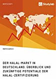 Der Halal-Markt in Deutschland. Überblick und zukünftige Potentiale der Halal-Zertifizierung