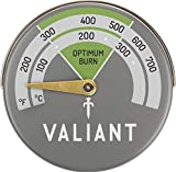 Valiant FIR116 Thermometer, Grün/Grau 63 mm
