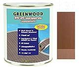 Greenwood WPC & BPC Imprägnierung Mittel Rot-Braun - Imprägniermittel mit Farbe - Terrassen Pflegemittel mit UV-Schutz - ECO Lösungsmittelfrei - 750ml