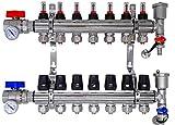 Heizkreisverteiler Fussbodenheizung VOLL mit Topmeter S Flussmesser Kugelhähne Thermometer- Heizkreise NORDIC- 4 Heizkreise