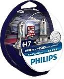 Philips RacingVision +150% H7 Scheinwerferlampe 12972RVS2, Dopp