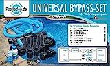 well2wellness® Pool Bypass Set UNIVERSAL für Wärmepumpen, Poolheizungen und Solarheizung