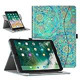 Fintie Hülle kompatibel mit iPad Air 10.5' 2019 (3. Generation) / iPad Pro 10.5' 2017-360 Grad verstellbare Schutzhülle, unterschiedliche Betrachtungswinkel mit Auto Sleep/Wake, Jade