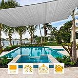 Innoo Tech Sonnensegel 3x4m, Rechteckig Wasserdicht Sonnenschutz Segel Schatten PES Polyester 95% UV-Schutz Tear Resistant für Garten, Innenhof, Outdoor Terrasse, Balkon (Grau)